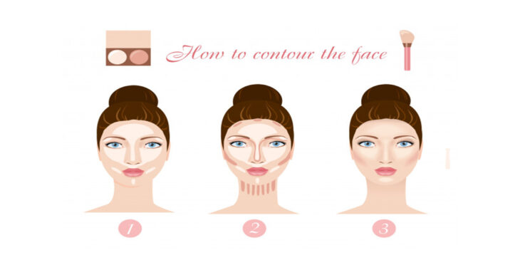 Best 4 Tips Highlighting and Contouring for Beginners