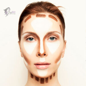 Highlighting and contouring Highlighting.